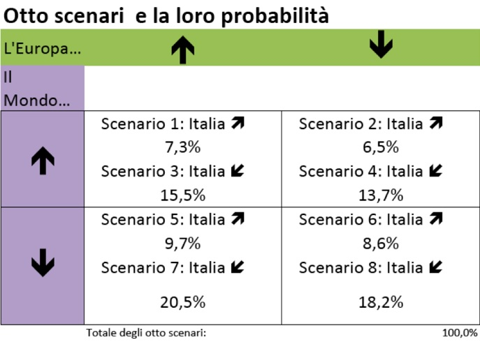 speroni1_sondaggio