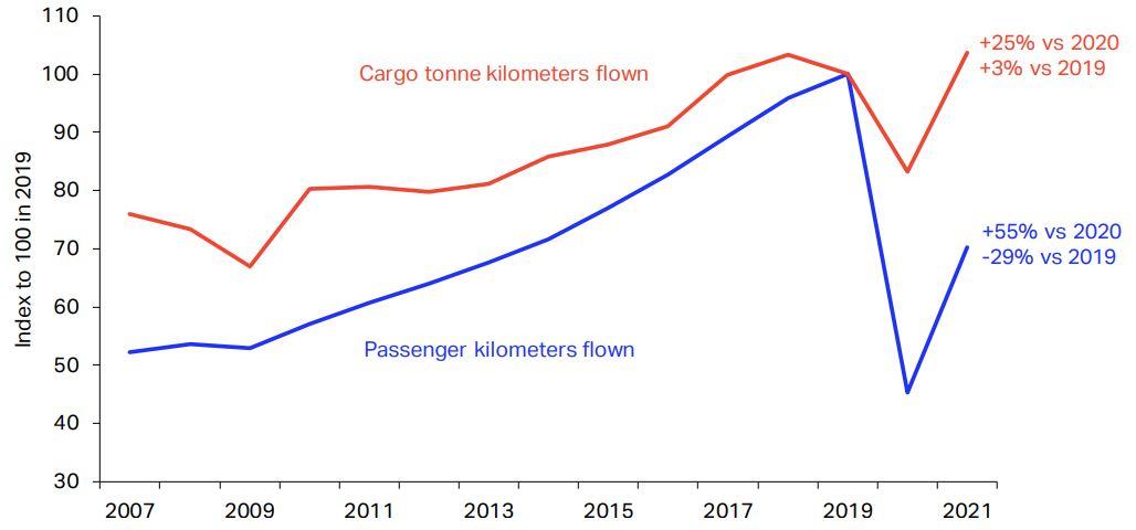 air-cargo2020